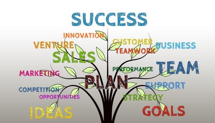 Leadership Effective Team Business Coach